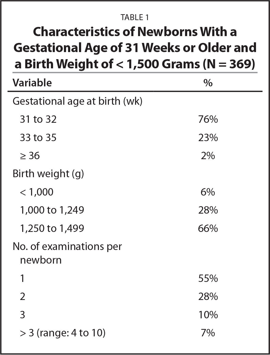 Characteristics of Newborns With a Gestational Age of 31 Weeks or Older and a Birth Weight of < 1,500 Grams (N = 369)