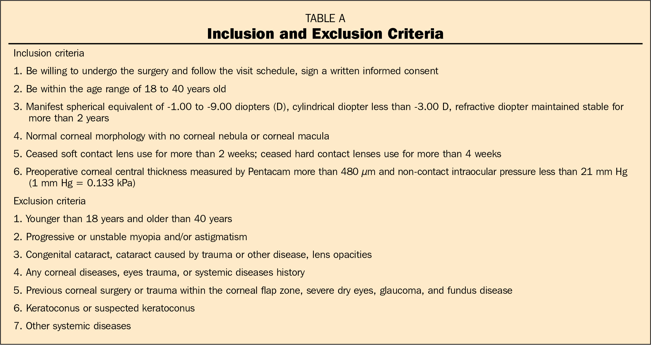 inclusion and exclusion criteria in research pdf