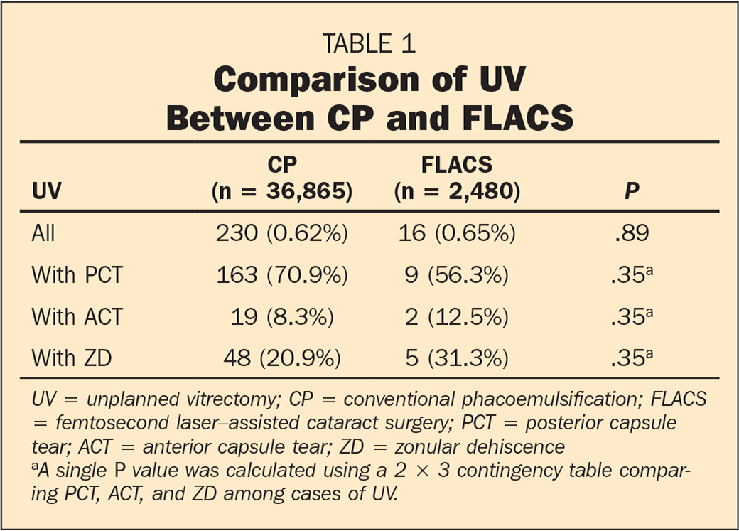 Comparison of UV Between CP and FLACS