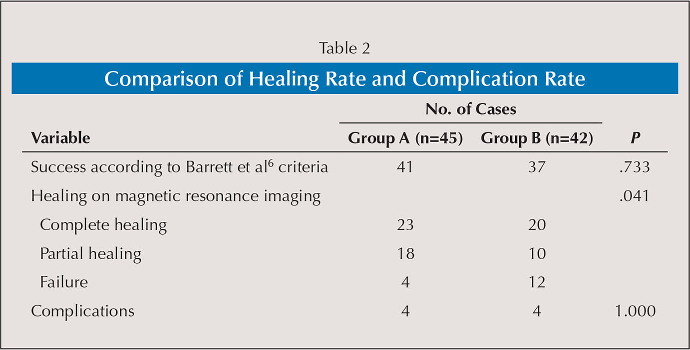 Comparison of Healing Rate and Complication Rate