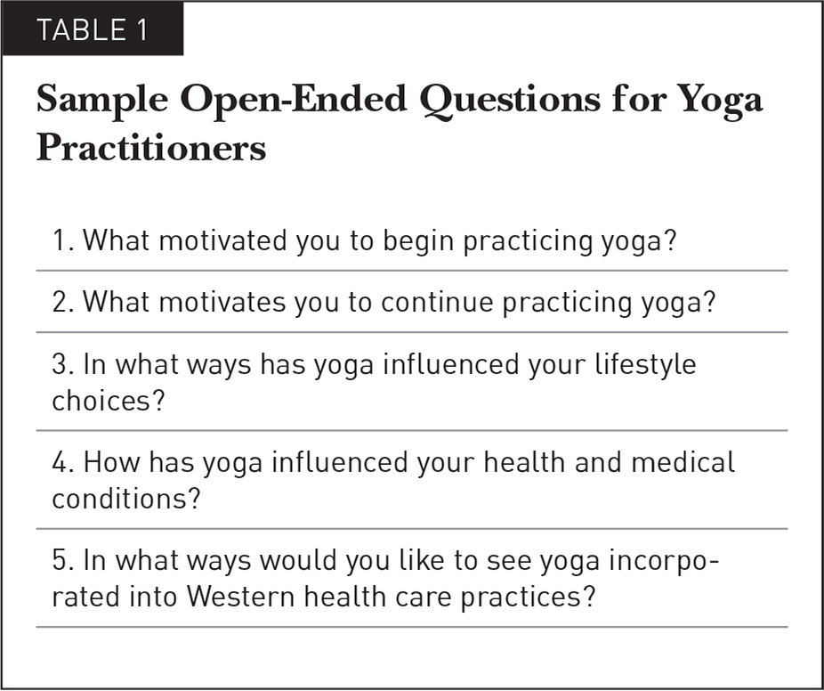 Sample Open-Ended Questions for Yoga Practitioners