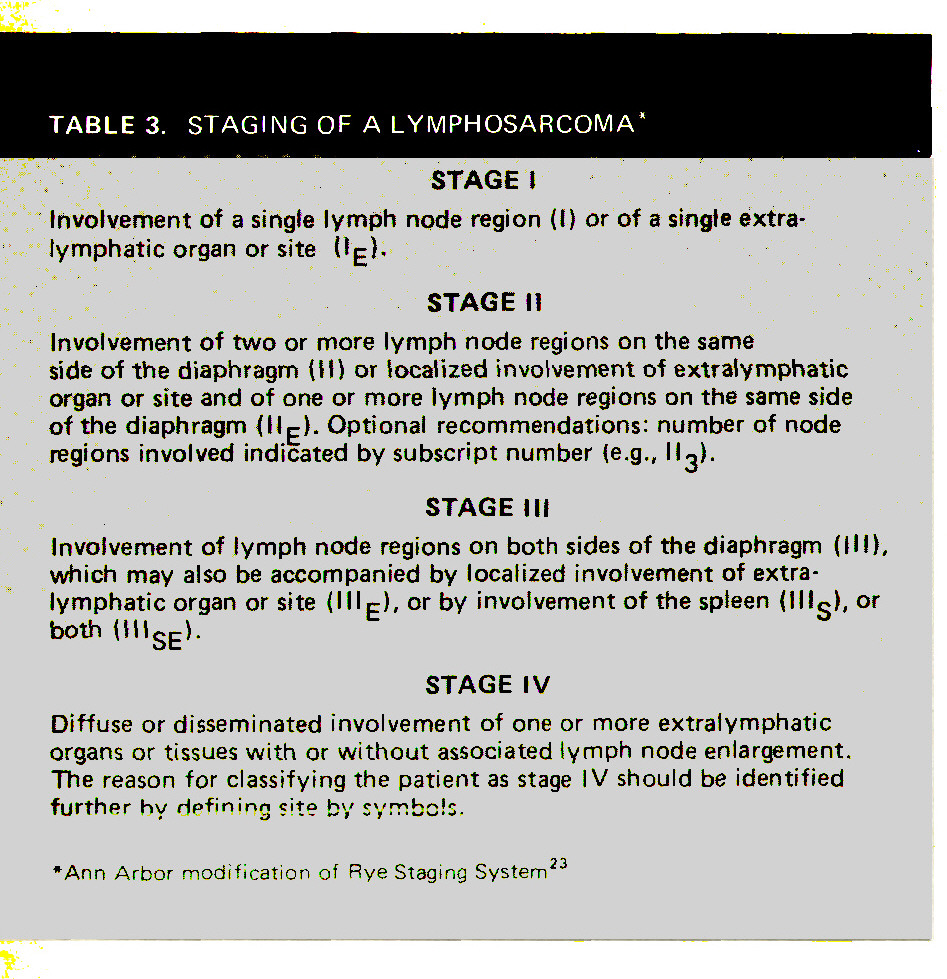 TABLE 3. STAGING OF A LYMPHOSARCOMA*