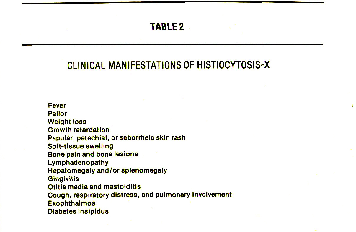 TABLE 2CLINICAL MANIFESTATIONS OF HISTlOCYTOSIS-X
