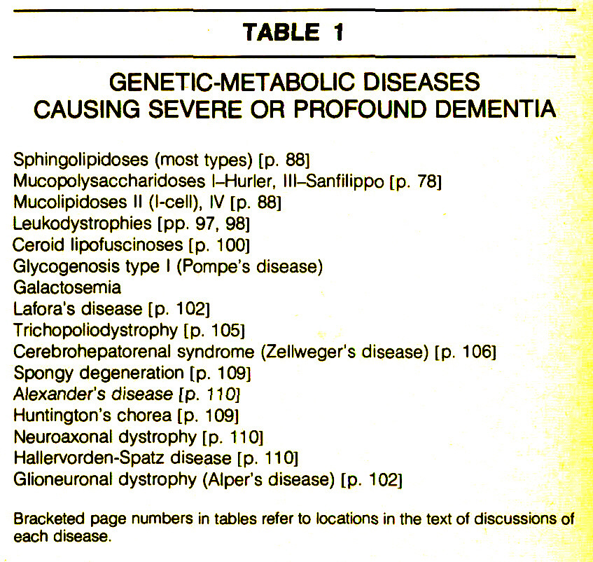 TABLE 1GENETIC-METABOLIC DISEASES CAUSING SEVERE OR PROFOUND DEMENTIA