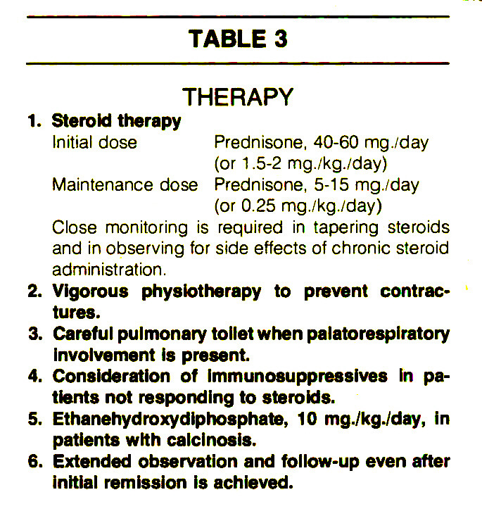 TABLE 3THERAPY