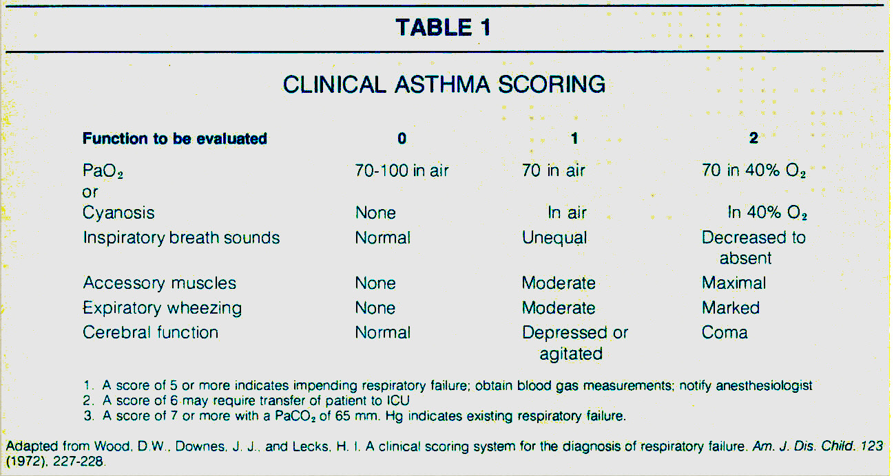 Allergy And Asthma Care Of New York