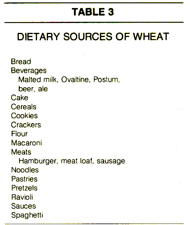 TABLE 3DIETARY SOURCES OF WHEAT