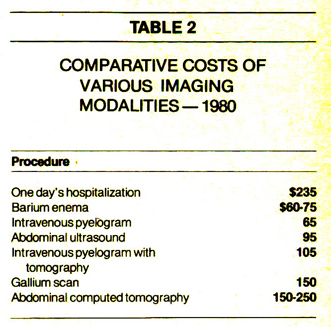 TABLE 2COMPARATIVE COSTS OF VARIOUS IMAGING MODALITIES - 1980