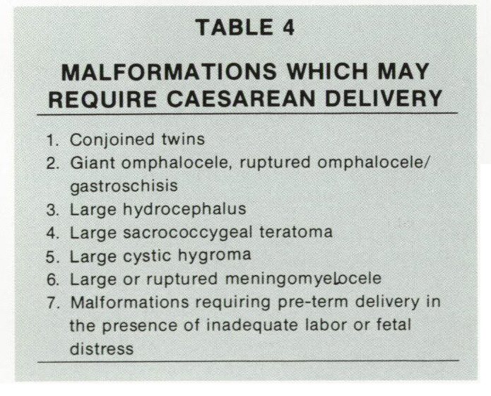 TABLE 4MALFORMATIONS WHICH MAY REQUIRE CAESAREAN DELIVERY
