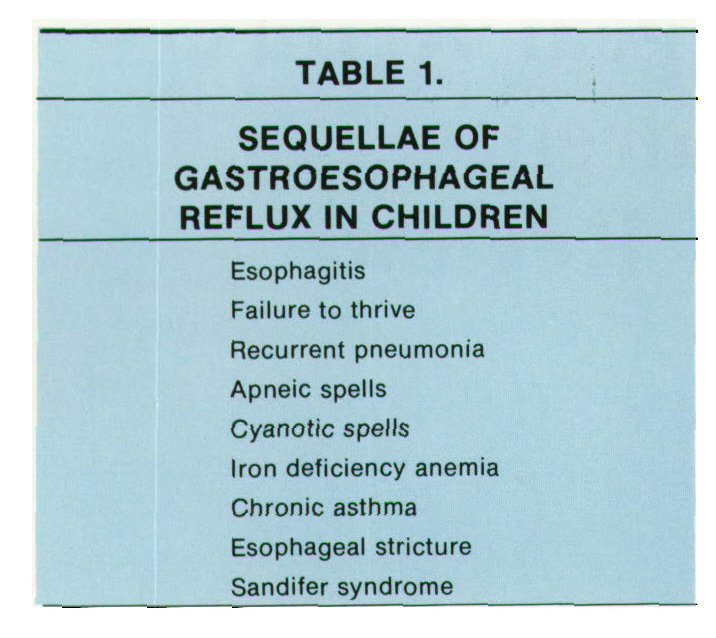 TABLE 1.SEQUELLAE OF GASTROESOPHAGEAL REFLUX IN CHILDREN