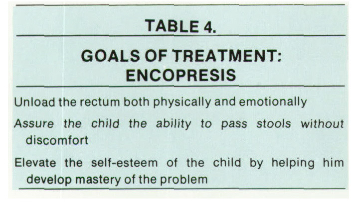 TABLE 4.GOALS OF TREATMENT: ENCOPRESIS