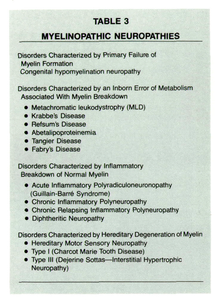 TABLE 3MYELINOPATHIC NEUROPATHIES