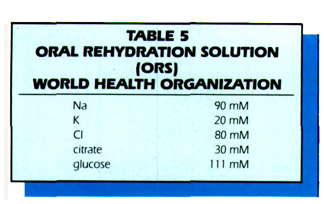 TABLE 5ORAL REHYDRATION SOLUTION (ORS) WORLD HEALTH ORGANIZATION
