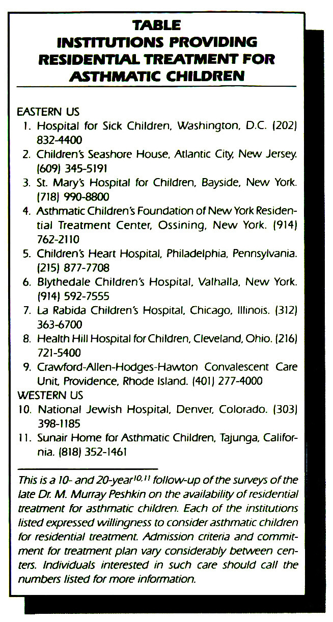 TABLEINSTITUTIONS PROVIDING RESIDENTIAL TREATMENT FOR ASTHMATIC CHILDREN