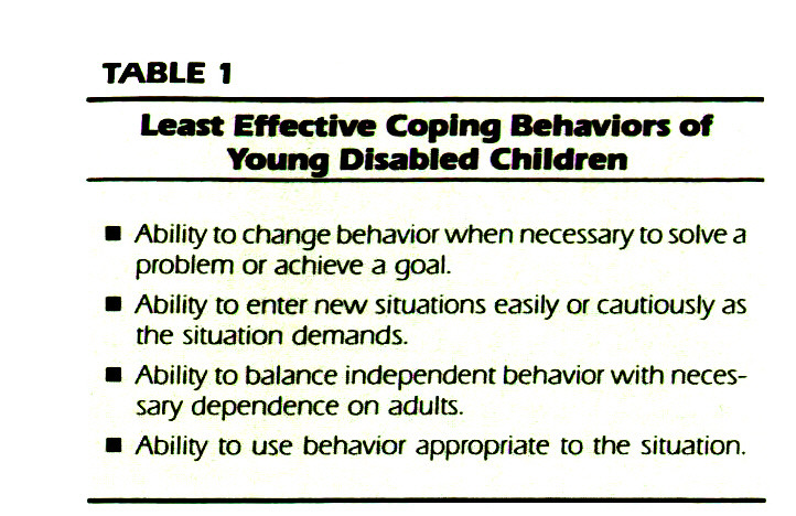 TABLE 1Least Effective Coping Behaviors of Young Disabled Children