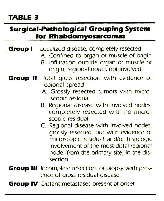 TABLE 3Surgical-Pathological Grouping System for Rhabdomyosarcomas