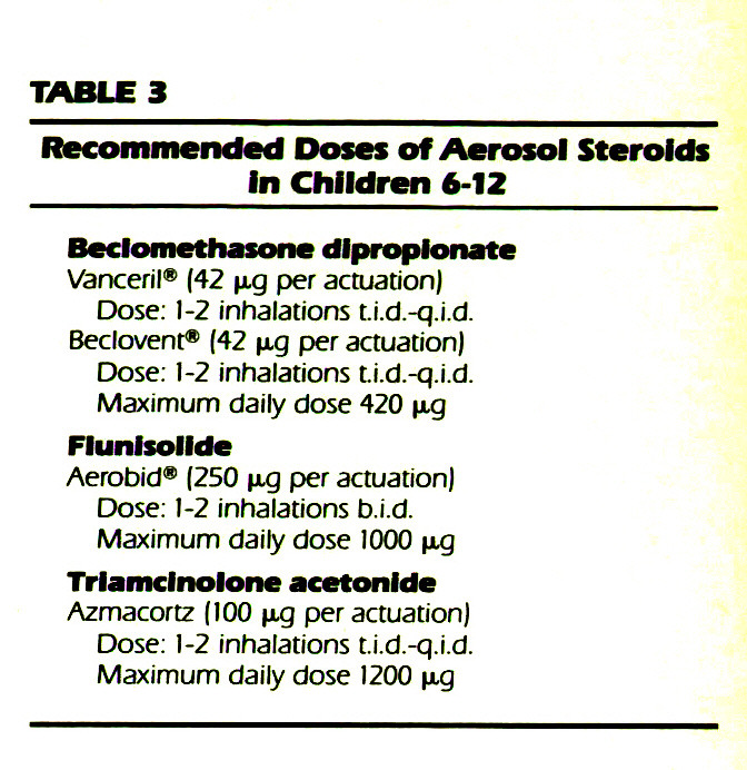 TABLE 3Recommended Doses of Aerosol Steroids In Children 6-12