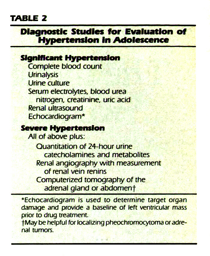 TABLE 2Diagnostic Studies for Evaluation of Hypertension In Adolescence