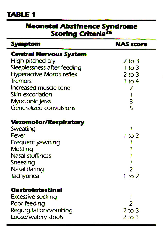 TABLEINeonatal Abstinence Syndrome Scoring Criteria25