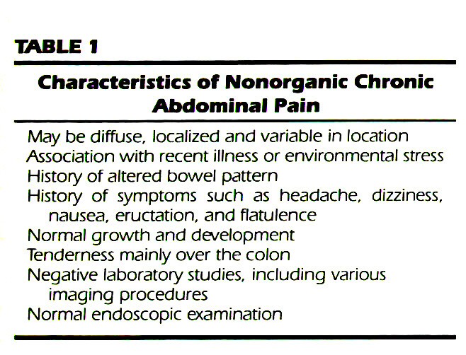 TABLE 1Characteristics of Nonorganic Chronic Abdominal Pain