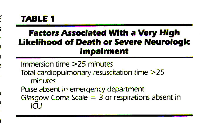 TABLE 1Factors Associated With a Very High Likelihood of Death or Severe Neurologic Impairment