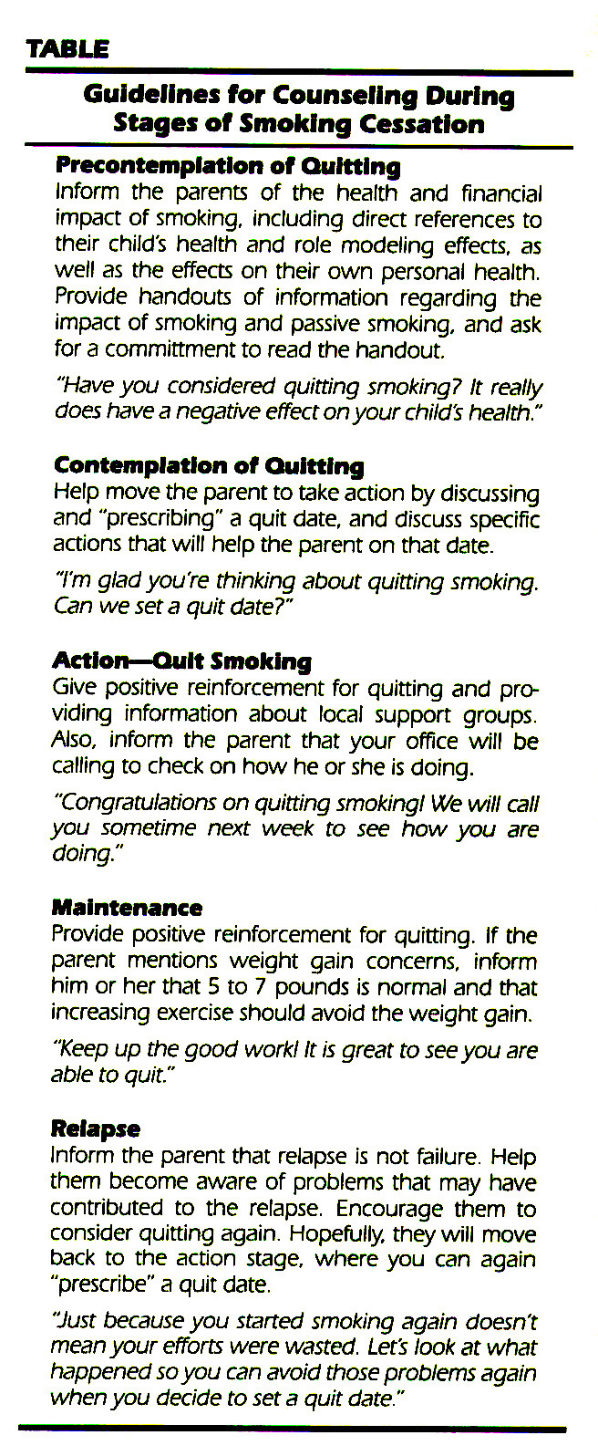TABLEGuidelines for Counseling During Stages of Smoking Cessation