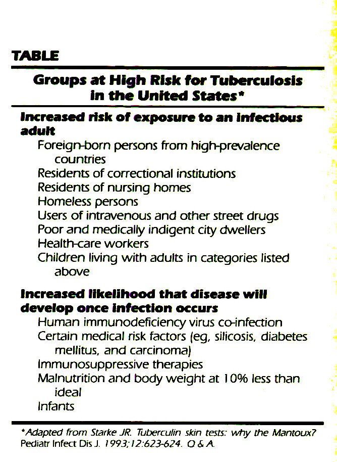 TABLEGroups at High Risk for Tuberculosis in the United States*