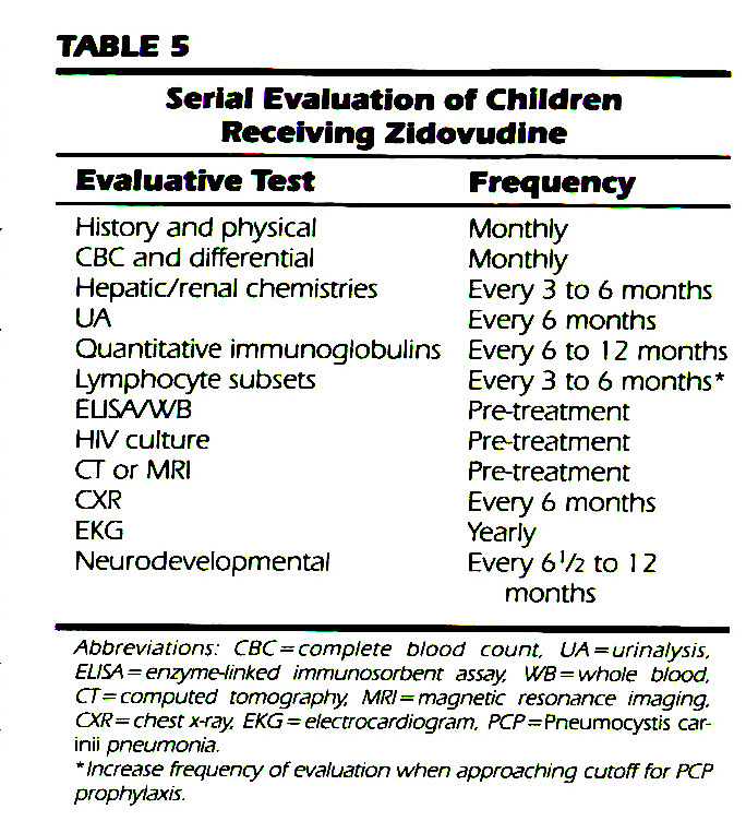 TABLE 5Serial Evaluation of Children Receiving Zidovudine