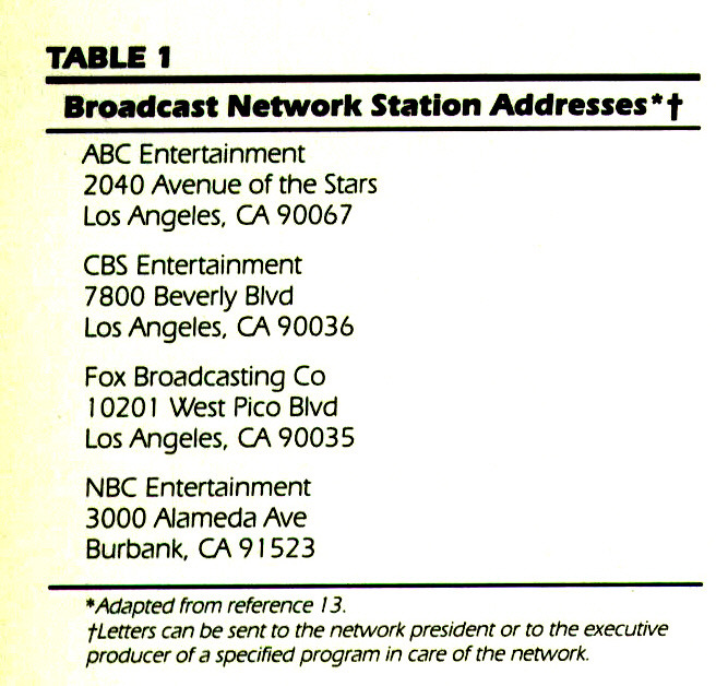TABLE 1Broadcast Network Station Addresses *f