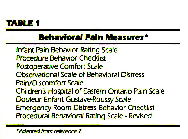TABLE 1Behavioral PaIn Measures*