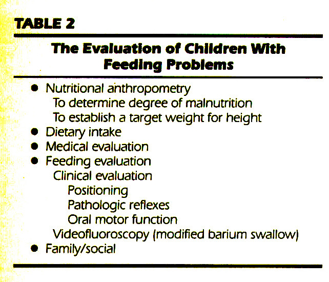 TABLE 2The Evaluation of Children With Feeding Problems