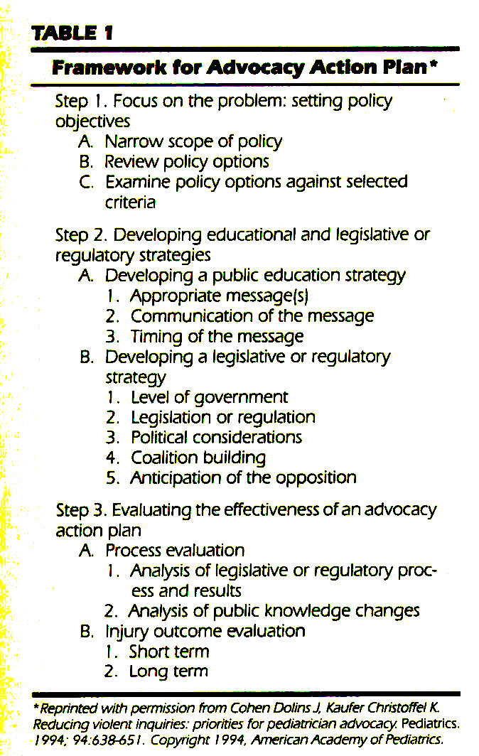 TABLE 1Framework for Advocacy Action Plan*