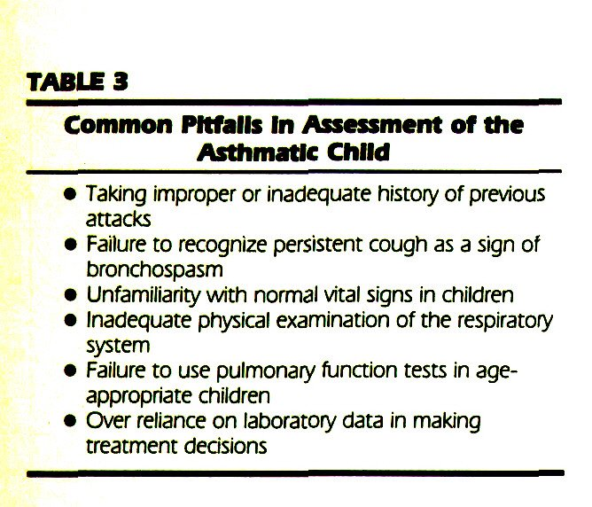 TABLE 3Common Pitfalls In Assessment of the Asthmatic Child