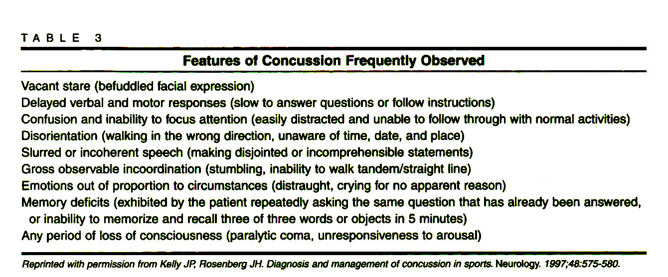 TABLE 3Features of Concussion Frequently Observed