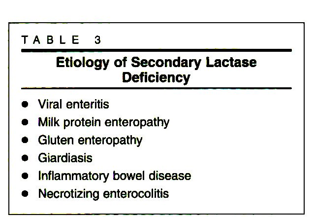 TABLE 3Etiology of Secondary Lactase Deficiency