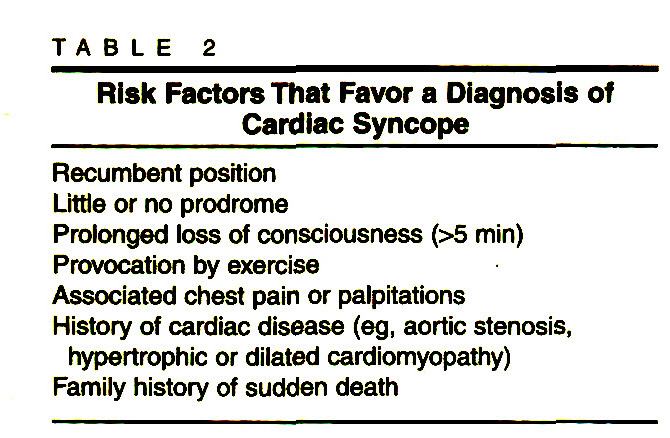 TABLE 2Risk Factors That Favor a Diagnosis of Cardiac Syncope