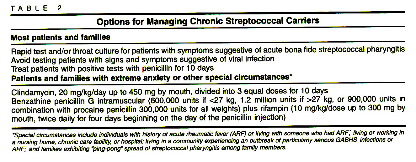 TABLE 2Options for Managing Chronic Streptococcal Carriers