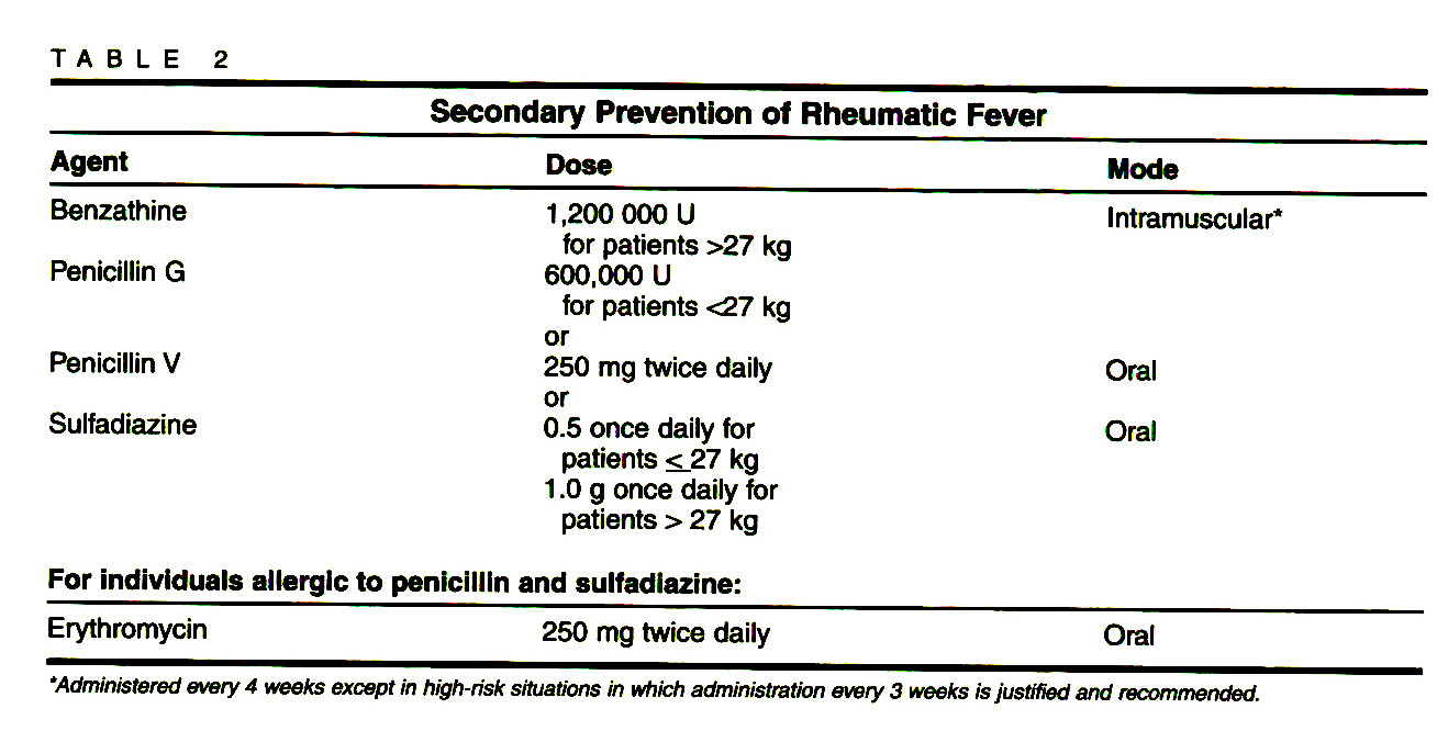 TABLE 2Secondary Prevention of Rheumatic Fever