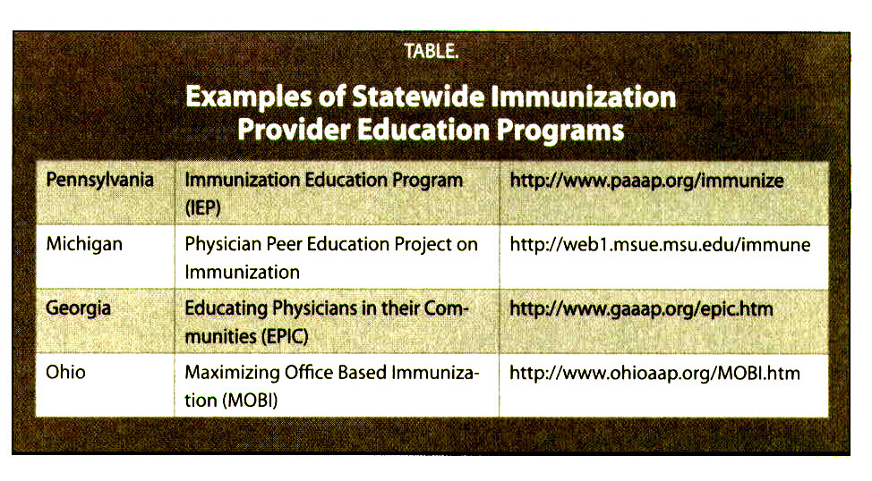 TABLE.Examples of Statewide Immunization Provider Education Programs