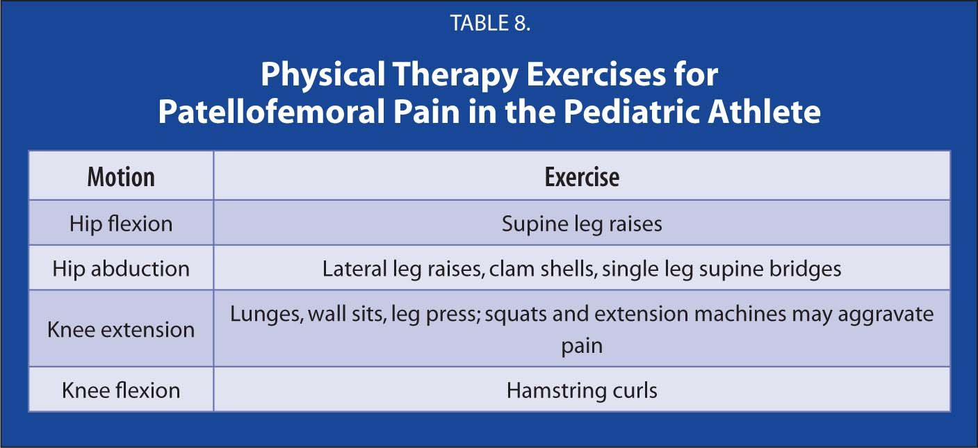 Physical Therapy Exercises for Patellofemoral Pain in the Pediatric Athlete