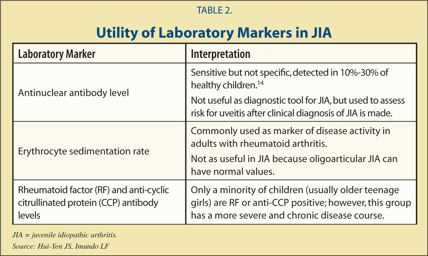 Utility of Laboratory Markers in JIA