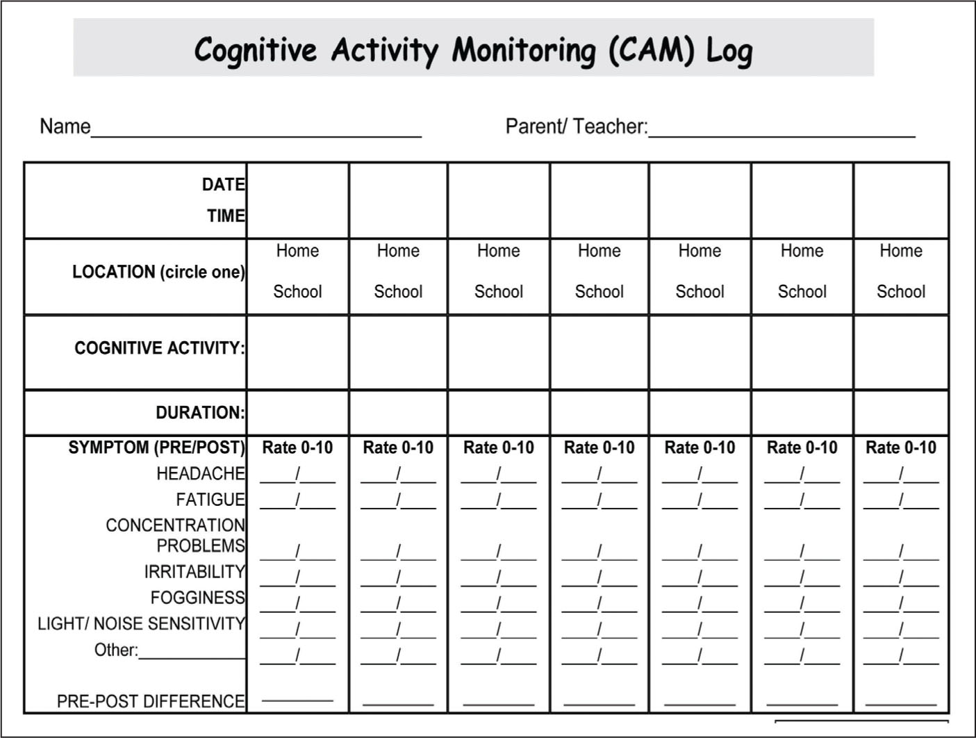 Example of a symptom monitoring tool.Image courtesy of Gerard A. Gioia, Phd. Reprinted with permission.