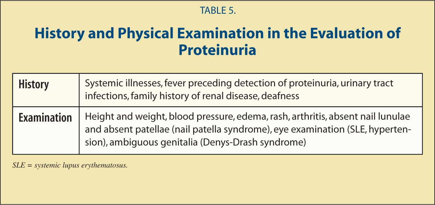 History and Physical Examination in the Evaluation of Proteinuria
