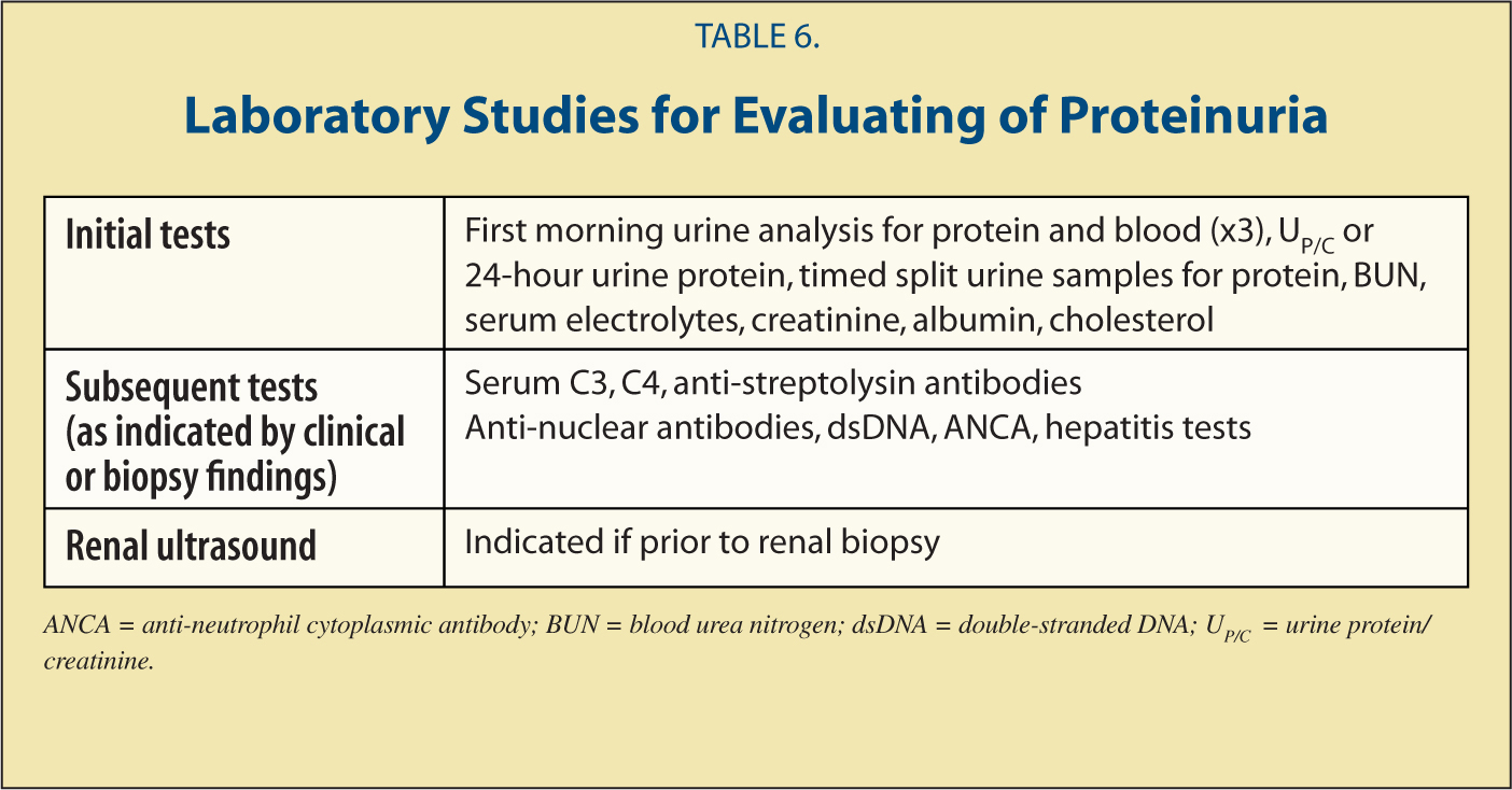 Laboratory Studies for Evaluating of Proteinuria