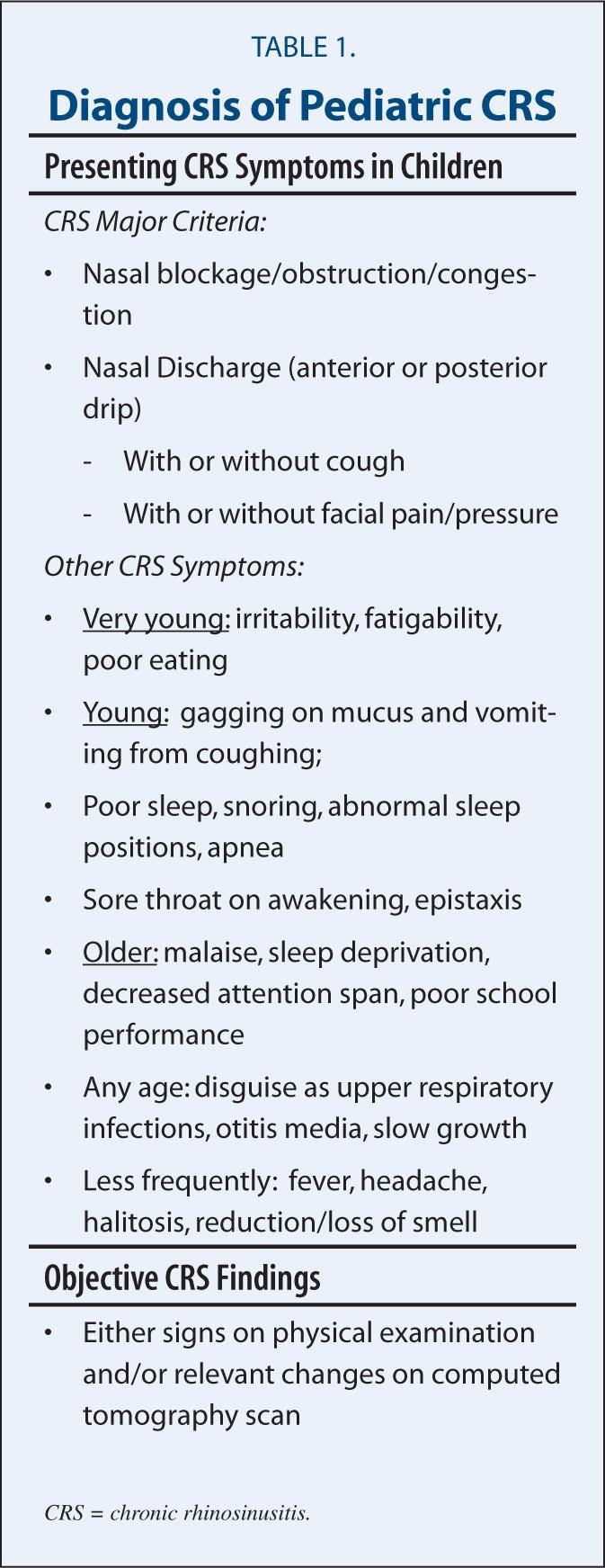 Diagnosis of Pediatric CRS