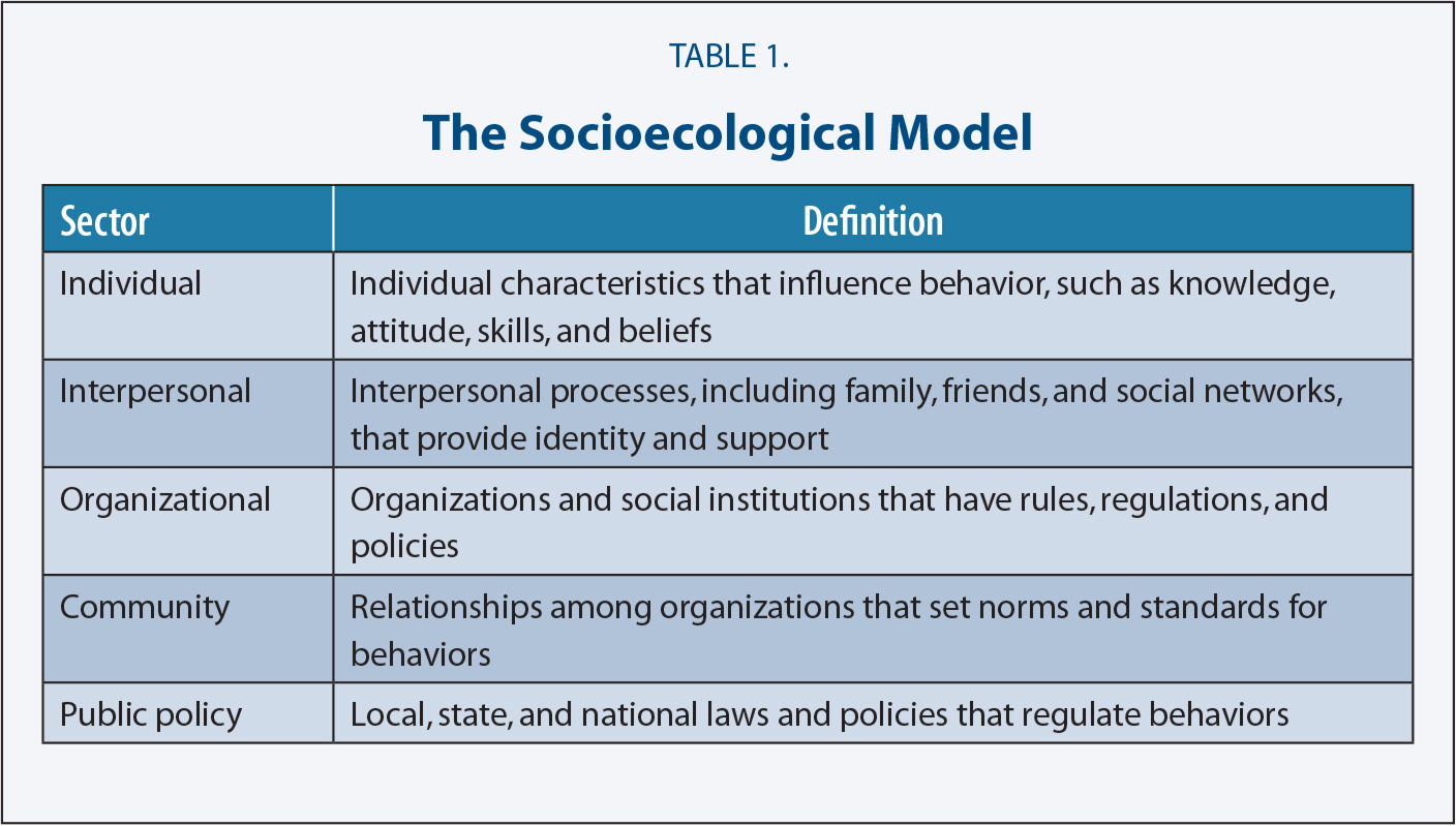 The Socioecological Model