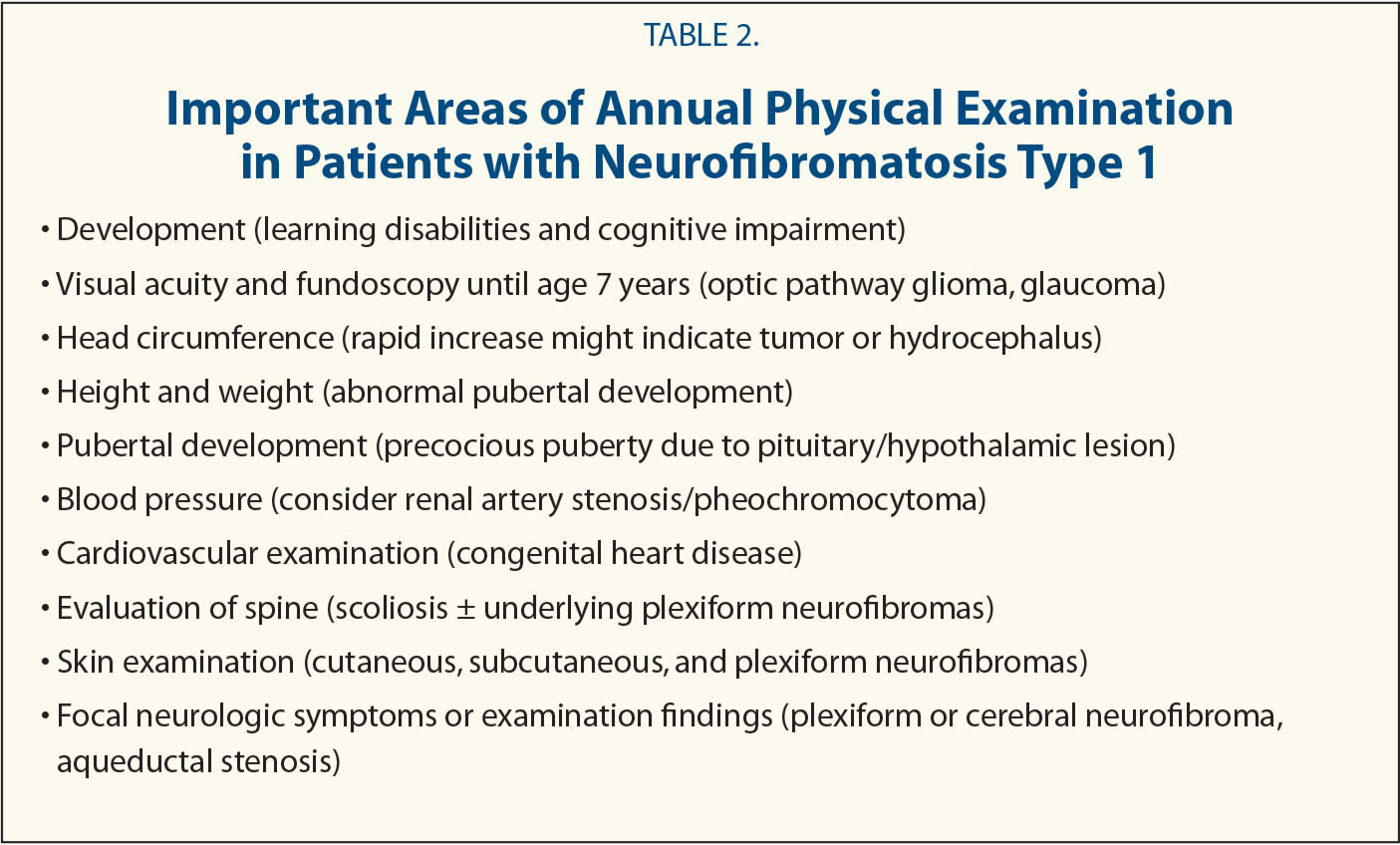 Important Areas of Annual Physical Examination in Patients with Neurofibromatosis Type 1