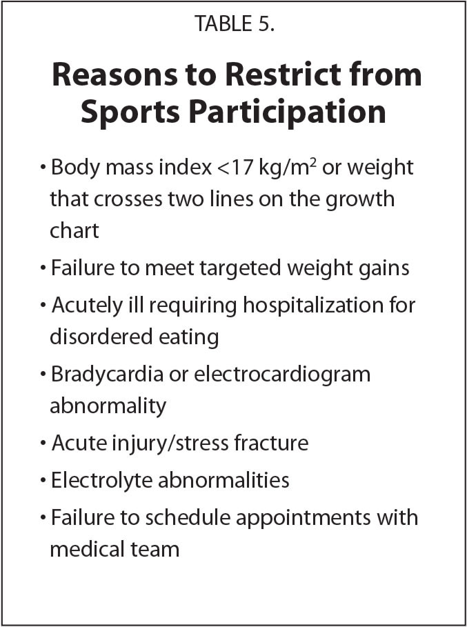 Reasons to Restrict from Sports Participation