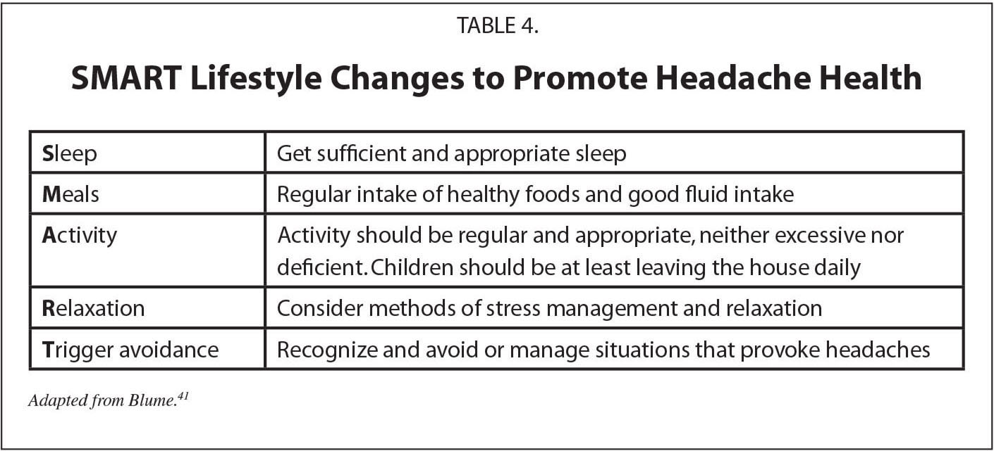 SMART Lifestyle Changes to Promote Headache Health