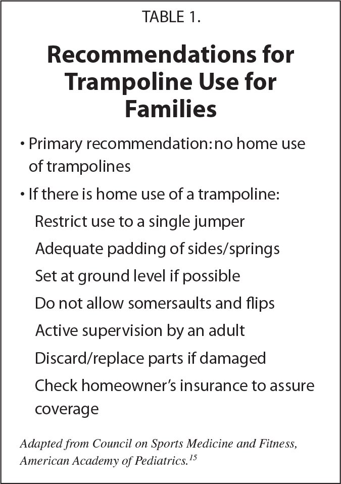 Recommendations for Trampoline Use for Families